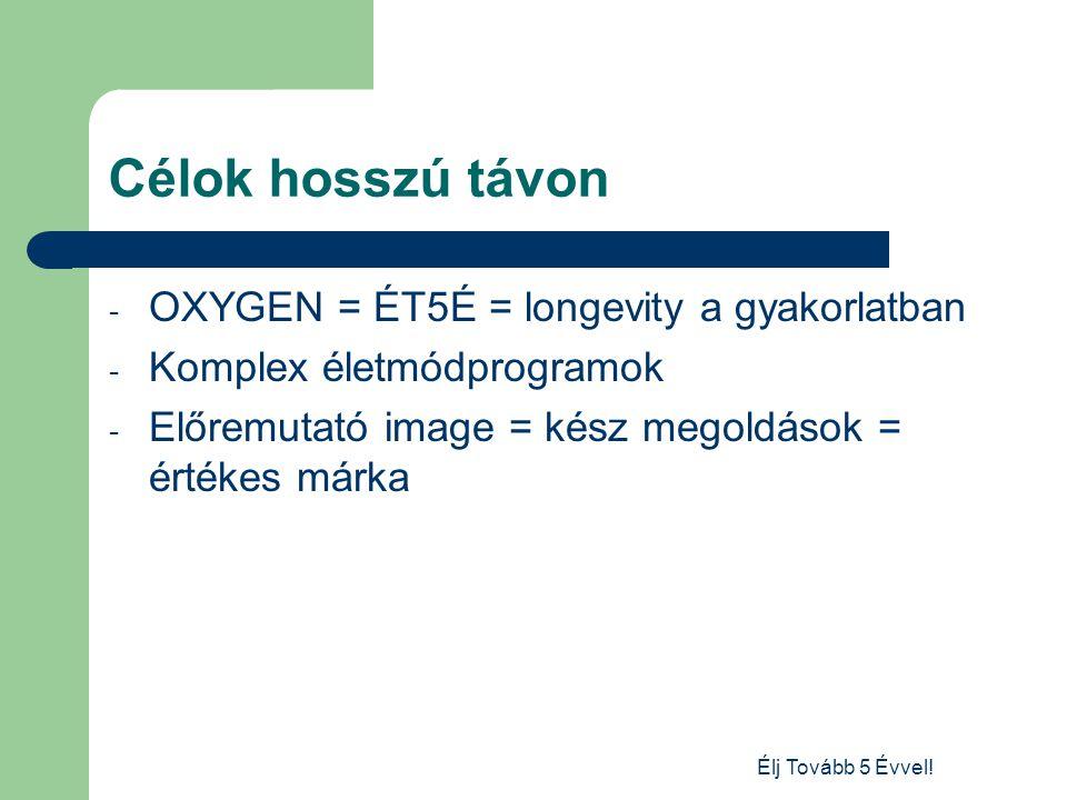 Élj Tovább 5 Évvel! Célok hosszú távon - OXYGEN = ÉT5É = longevity a gyakorlatban - Komplex életmódprogramok - Előremutató image = kész megoldások = é
