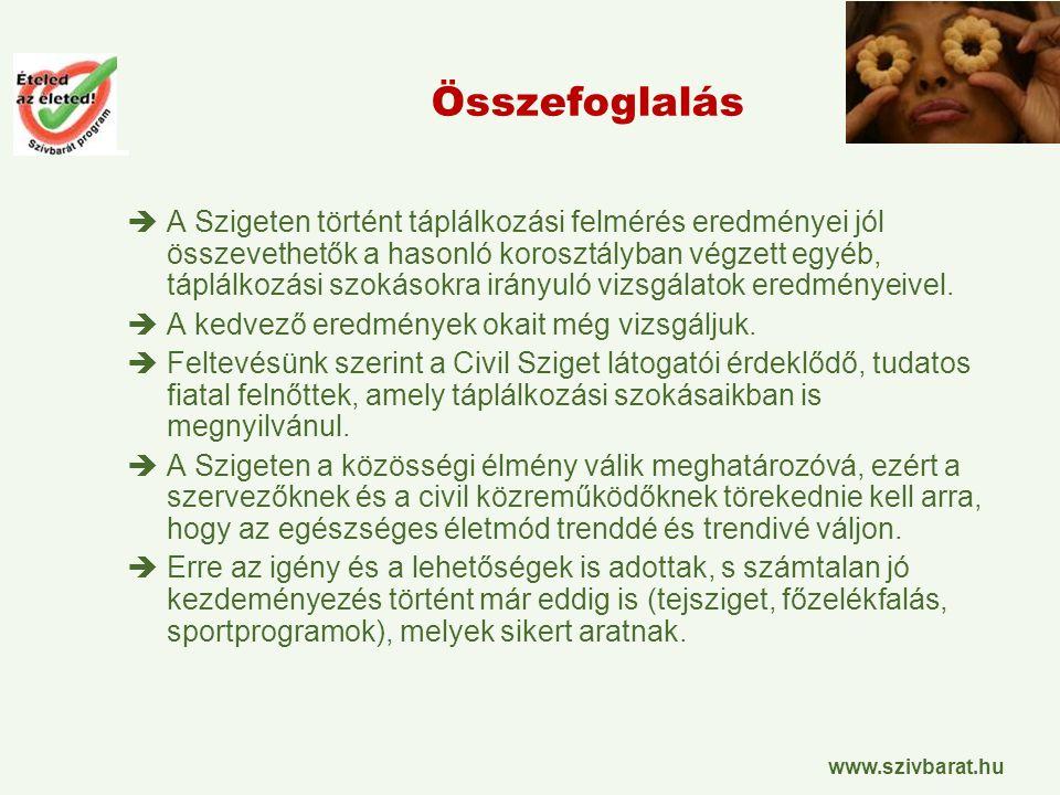 www.szivbarat.hu Összefoglalás  A Szigeten történt táplálkozási felmérés eredményei jól összevethetők a hasonló korosztályban végzett egyéb, táplálkozási szokásokra irányuló vizsgálatok eredményeivel.