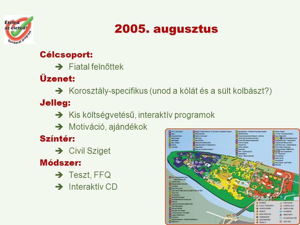 www.szivbarat.hu 2005. augusztus Célcsoport:  Fiatal felnőttek Üzenet:  Korosztály-specifikus (unod a kólát és a sült kolbászt?) Jelleg:  Kis költs