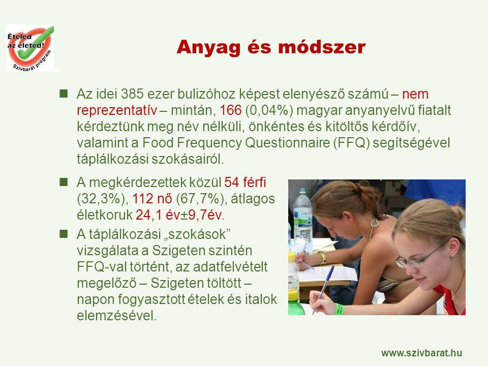 www.szivbarat.hu Anyag és módszer Az idei 385 ezer bulizóhoz képest elenyésző számú – nem reprezentatív – mintán, 166 (0,04%) magyar anyanyelvű fiatalt kérdeztünk meg név nélküli, önkéntes és kitöltős kérdőív, valamint a Food Frequency Questionnaire (FFQ) segítségével táplálkozási szokásairól.