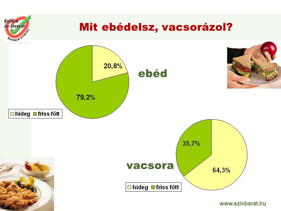 www.szivbarat.hu Mit ebédelsz, vacsorázol vacsora ebéd