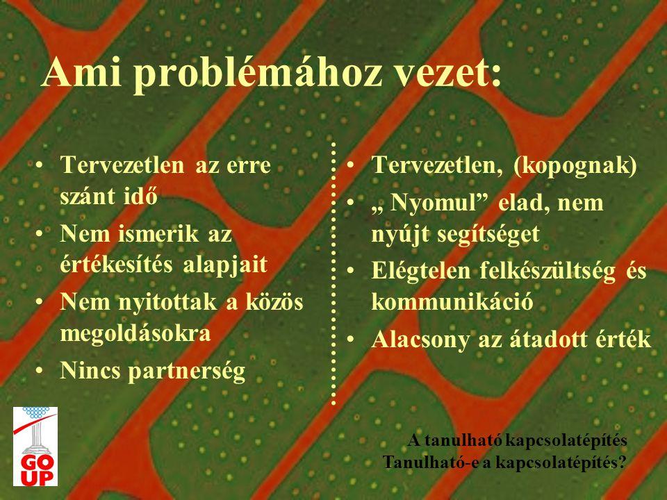 """Ami problémához vezet: Tervezetlen az erre szánt idő Nem ismerik az értékesítés alapjait Nem nyitottak a közös megoldásokra Nincs partnerség Tervezetlen, (kopognak) """" Nyomul elad, nem nyújt segítséget Elégtelen felkészültség és kommunikáció Alacsony az átadott érték A tanulható kapcsolatépítés Tanulható-e a kapcsolatépítés?"""