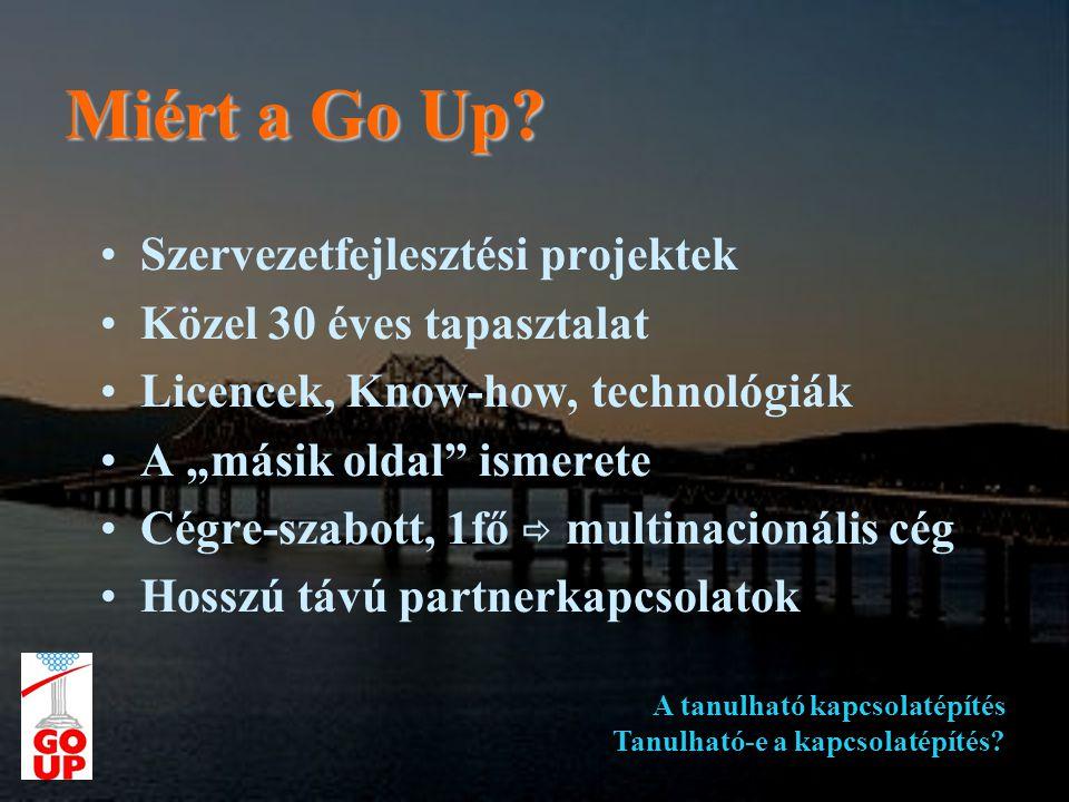 Miért a Go Up.