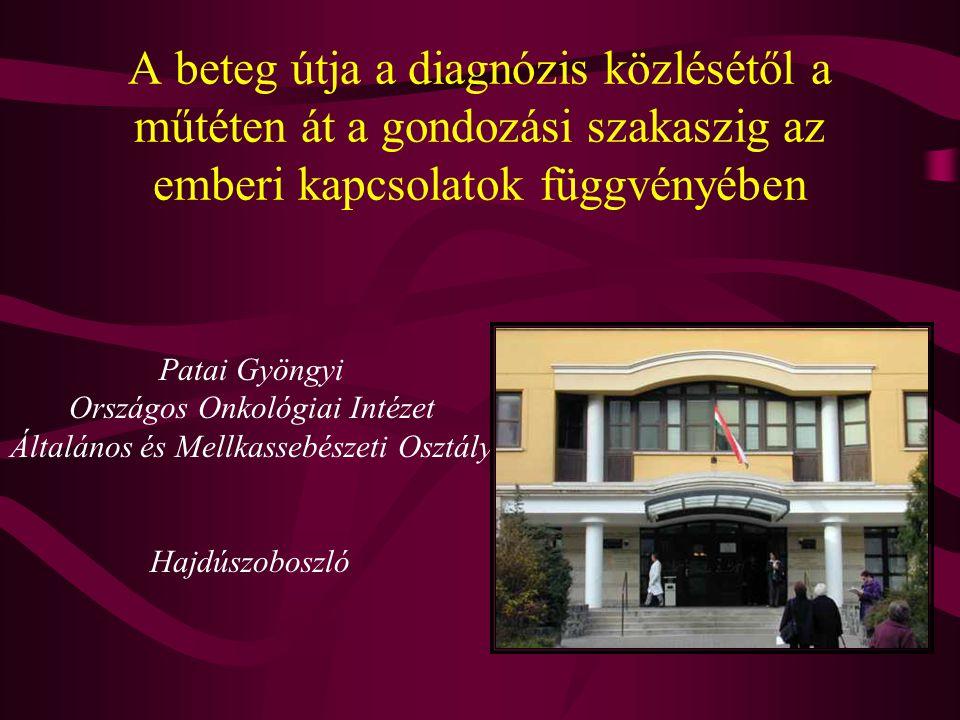 A beteg útja Háziorvos szakorvos kórház Ismerős ismerősének az ismerőse ajánlására célzottan kórházba érkezik