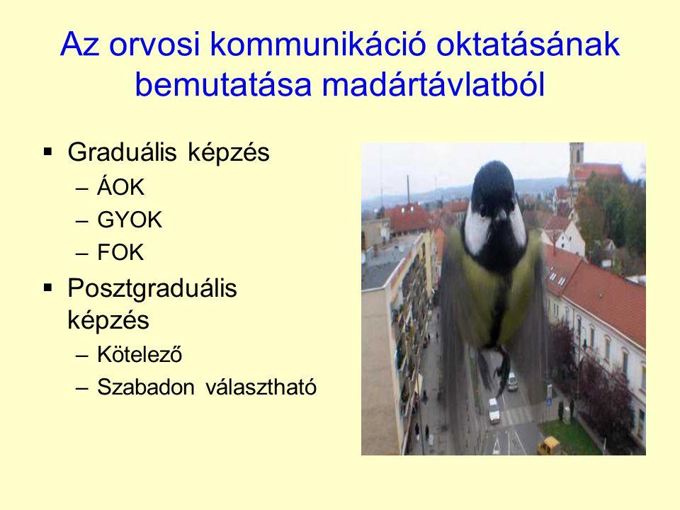 Az orvosi kommunikáció oktatásának bemutatása madártávlatból  Graduális képzés –ÁOK –GYOK –FOK  Posztgraduális képzés –Kötelező –Szabadon választhat