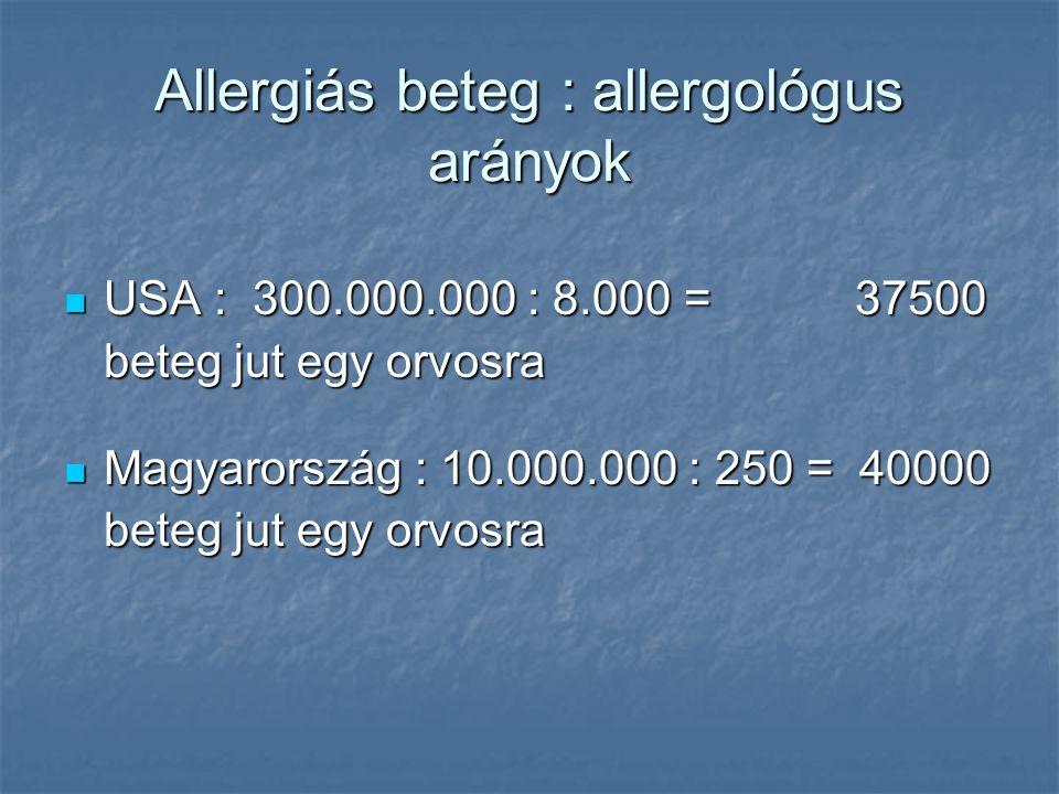 Allergiás beteg : allergológus arányok USA : 300.000.000 : 8.000 = 37500 beteg jut egy orvosra USA : 300.000.000 : 8.000 = 37500 beteg jut egy orvosra Magyarország : 10.000.000 : 250 = 40000 beteg jut egy orvosra Magyarország : 10.000.000 : 250 = 40000 beteg jut egy orvosra