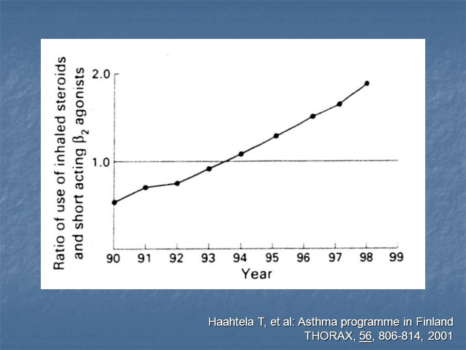 Haahtela T, et al: Asthma programme in Finland THORAX, 56, 806-814, 2001