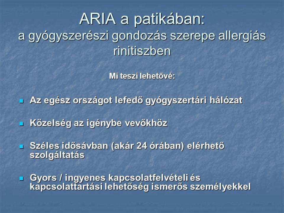 ARIA a patikában: a gyógyszerészi gondozás szerepe allergiás rinitiszben Az egész országot lefedő gyógyszertári hálózat Az egész országot lefedő gyógyszertári hálózat Közelség az igénybe vevőkhöz Közelség az igénybe vevőkhöz Széles idősávban (akár 24 órában) elérhető szolgáltatás Széles idősávban (akár 24 órában) elérhető szolgáltatás Gyors / ingyenes kapcsolatfelvételi és kapcsolattartási lehetőség ismerős személyekkel Gyors / ingyenes kapcsolatfelvételi és kapcsolattartási lehetőség ismerős személyekkel Mi teszi lehetővé: