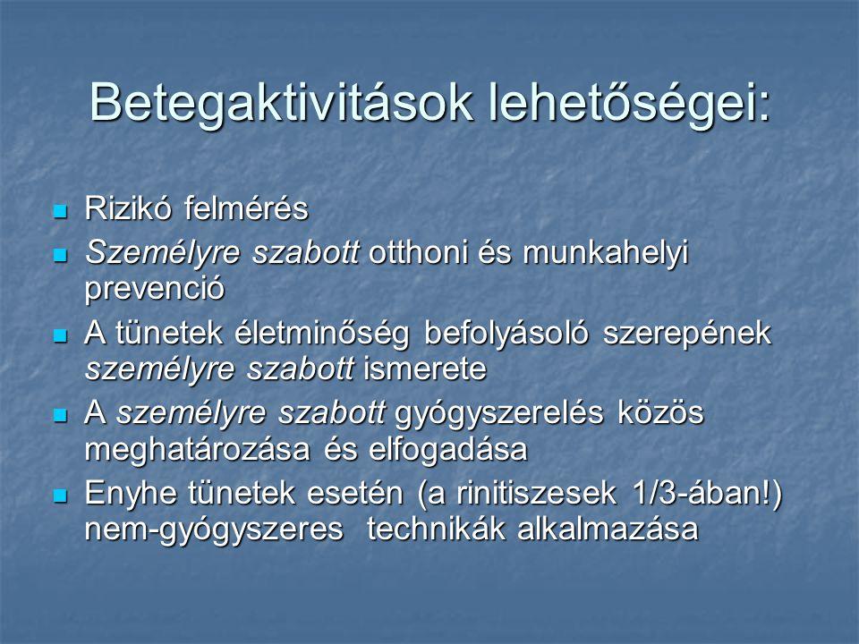 Betegaktivitások lehetőségei: Rizikó felmérés Rizikó felmérés Személyre szabott otthoni és munkahelyi prevenció Személyre szabott otthoni és munkahelyi prevenció A tünetek életminőség befolyásoló szerepének személyre szabott ismerete A tünetek életminőség befolyásoló szerepének személyre szabott ismerete A személyre szabott gyógyszerelés közös meghatározása és elfogadása A személyre szabott gyógyszerelés közös meghatározása és elfogadása Enyhe tünetek esetén (a rinitiszesek 1/3-ában!) nem-gyógyszeres technikák alkalmazása Enyhe tünetek esetén (a rinitiszesek 1/3-ában!) nem-gyógyszeres technikák alkalmazása