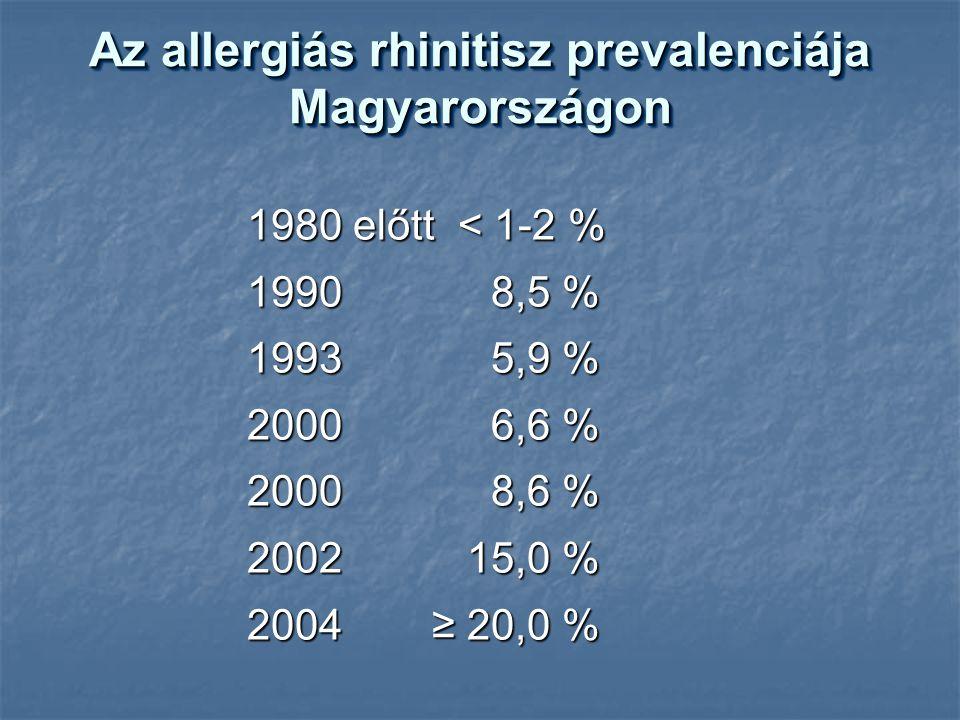Az allergiás rhinitisz prevalenciája Magyarországon 1980 előtt < 1-2 % 19908,5 % 19935,9 % 20006,6 % 20008,6 % 200215,0 % 2004≥ 20,0 %