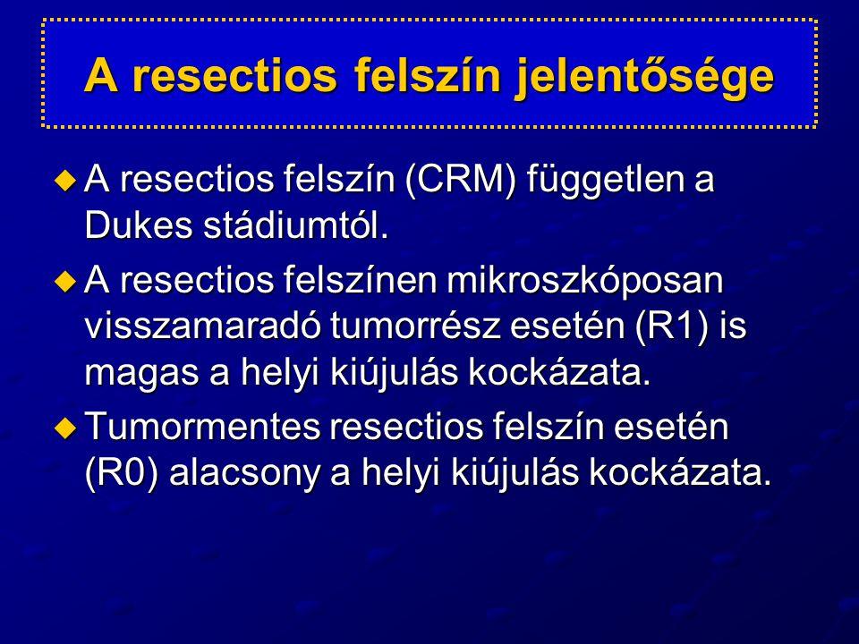 Resectiok (AR) megoszlása (n=134)  tehermentesítés nélkül: 83 (61,9%)  tehermentesítéssel: 51 (38,1%) (kacs ileostoma) (kacs ileostoma)