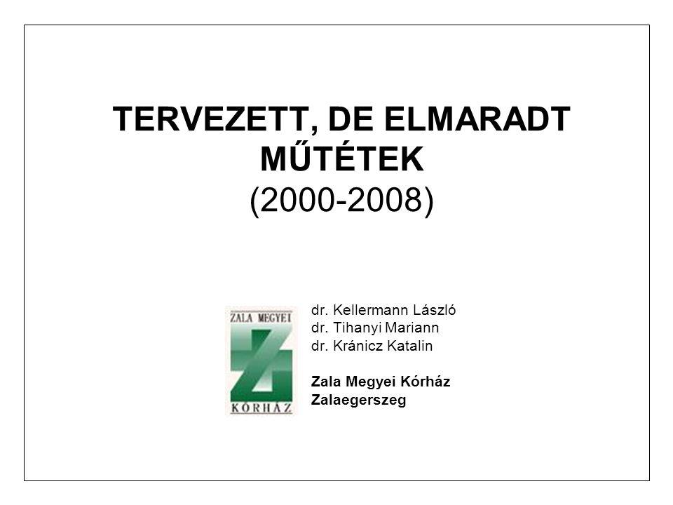 TERVEZETT, DE ELMARADT MŰTÉTEK (2000-2008) dr. Kellermann László dr. Tihanyi Mariann dr. Kránicz Katalin Zala Megyei Kórház Zalaegerszeg