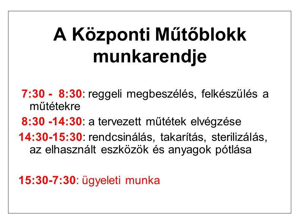 A Központi Műtőblokk munkarendje 7:30 - 8:30: reggeli megbeszélés, felkészülés a műtétekre 8:30 -14:30: a tervezett műtétek elvégzése 14:30-15:30: rendcsinálás, takarítás, sterilizálás, az elhasznált eszközök és anyagok pótlása 15:30-7:30: ügyeleti munka