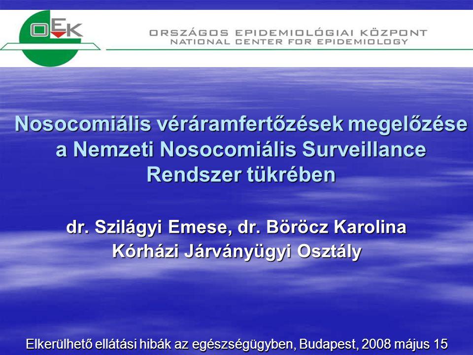 Nosocomiális véráramfertőzések megelőzése a Nemzeti Nosocomiális Surveillance Rendszer tükrében dr. Szilágyi Emese, dr. Böröcz Karolina Kórházi Járván