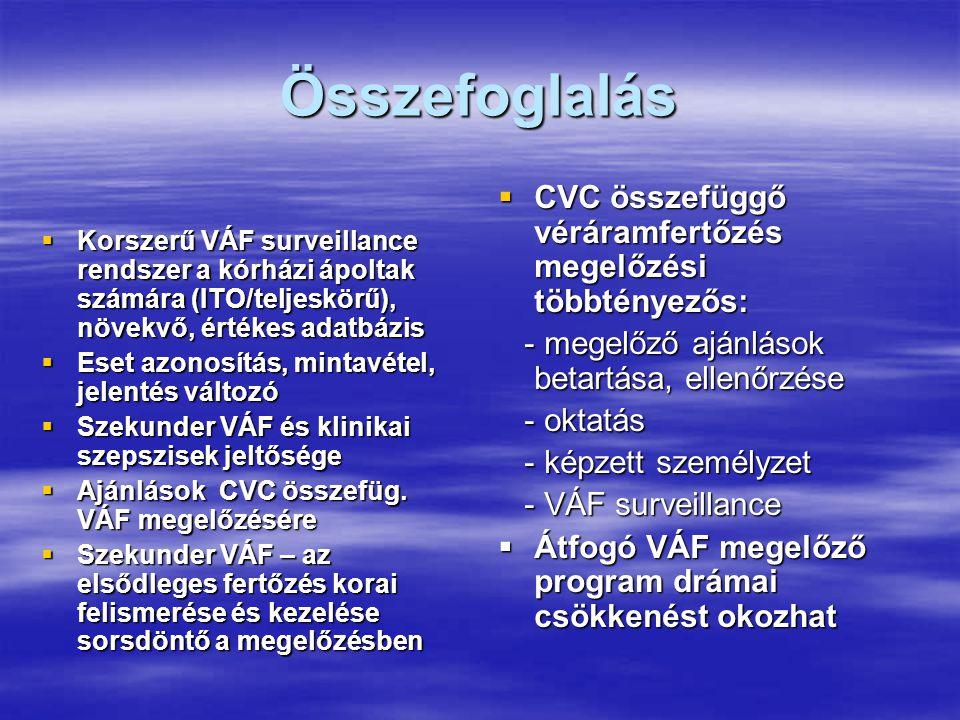 Összefoglalás  Korszerű VÁF surveillance rendszer a kórházi ápoltak számára (ITO/teljeskörű), növekvő, értékes adatbázis  Eset azonosítás, mintavéte