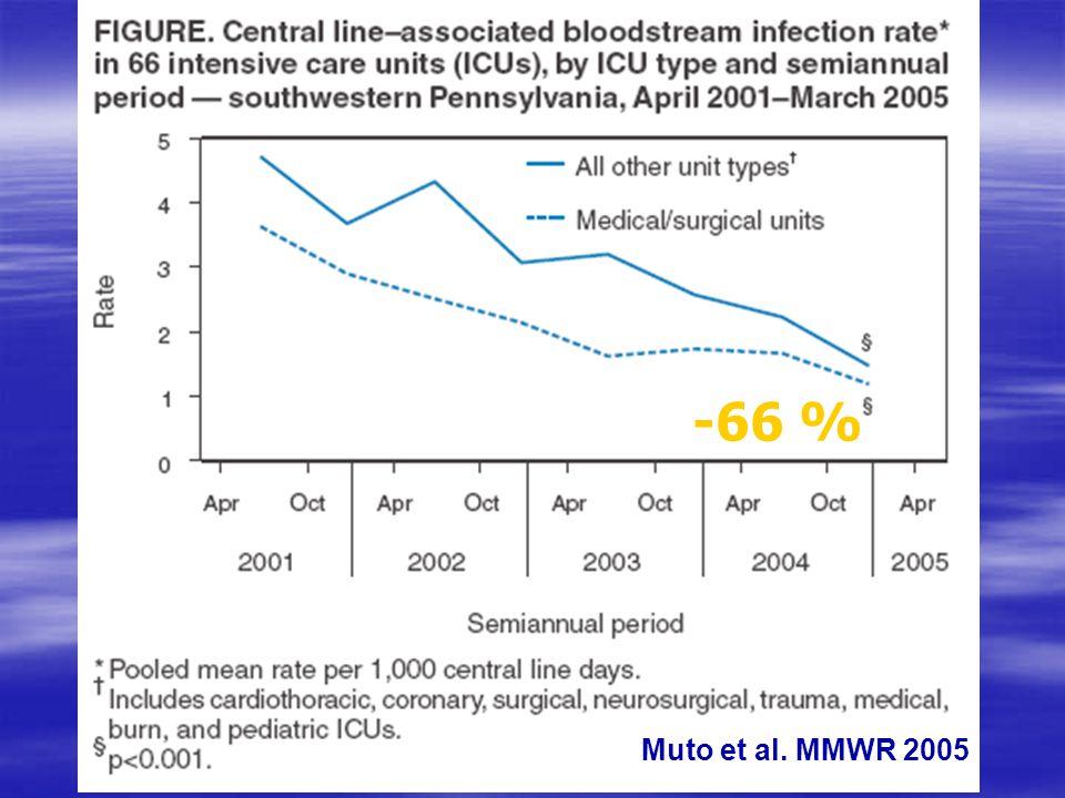 Muto et al. MMWR 2005 -66 %
