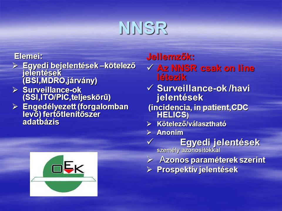 NNSR NNSR Elemei: Elemei:  Egyedi bejelentések –kötelező jelentések (BSI,MDRO,járvány)  Surveillance-ok (SSI,ITO/PIC,teljeskörű)  Engedélyezett (fo