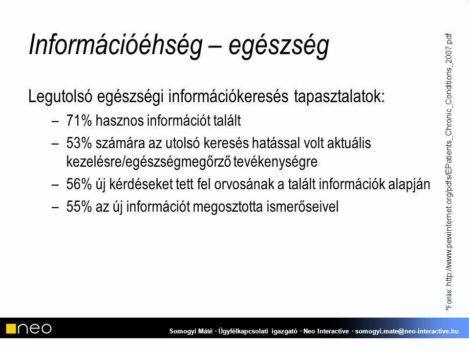Információéhség – egészség Legutolsó egészségi információkeresés tapasztalatok: –71% hasznos információt talált –53% számára az utolsó keresés hatással volt aktuális kezelésre/egészségmegőrző tevékenységre –56% új kérdéseket tett fel orvosának a talált információk alapján –55% az új információt megosztotta ismerőseivel *Forrás: http://www.pewinternet.org/pdfs/EPatients_Chronic_Conditions_2007.pdf Somogyi Máté · Ügyfélkapcsolati igazgató · Neo Interactive · somogyi.mate@neo-interactive.hu