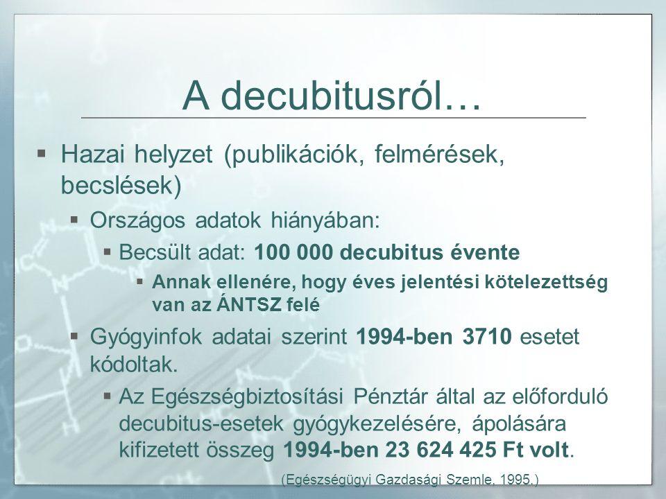  Hazai helyzet (publikációk, felmérések, becslések)  Országos adatok hiányában:  Becsült adat: 100 000 decubitus évente  Annak ellenére, hogy éves