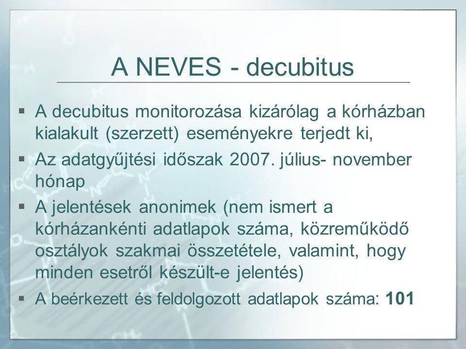 A NEVES - decubitus  A decubitus monitorozása kizárólag a kórházban kialakult (szerzett) eseményekre terjedt ki,  Az adatgyűjtési időszak 2007. júli