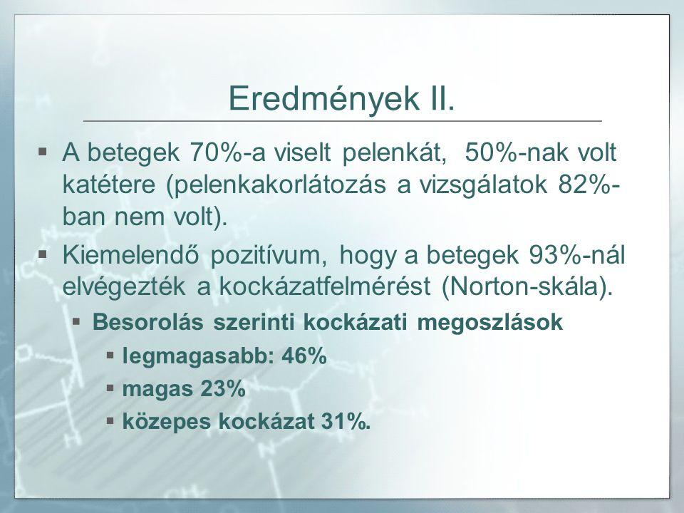 Eredmények II.  A betegek 70%-a viselt pelenkát, 50%-nak volt katétere (pelenkakorlátozás a vizsgálatok 82%- ban nem volt).  Kiemelendő pozitívum, h