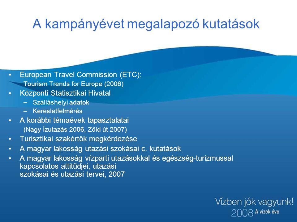 A kampányévet megalapozó kutatások European Travel Commission (ETC): Tourism Trends for Europe (2006) Központi Statisztikai Hivatal –Szálláshelyi adat