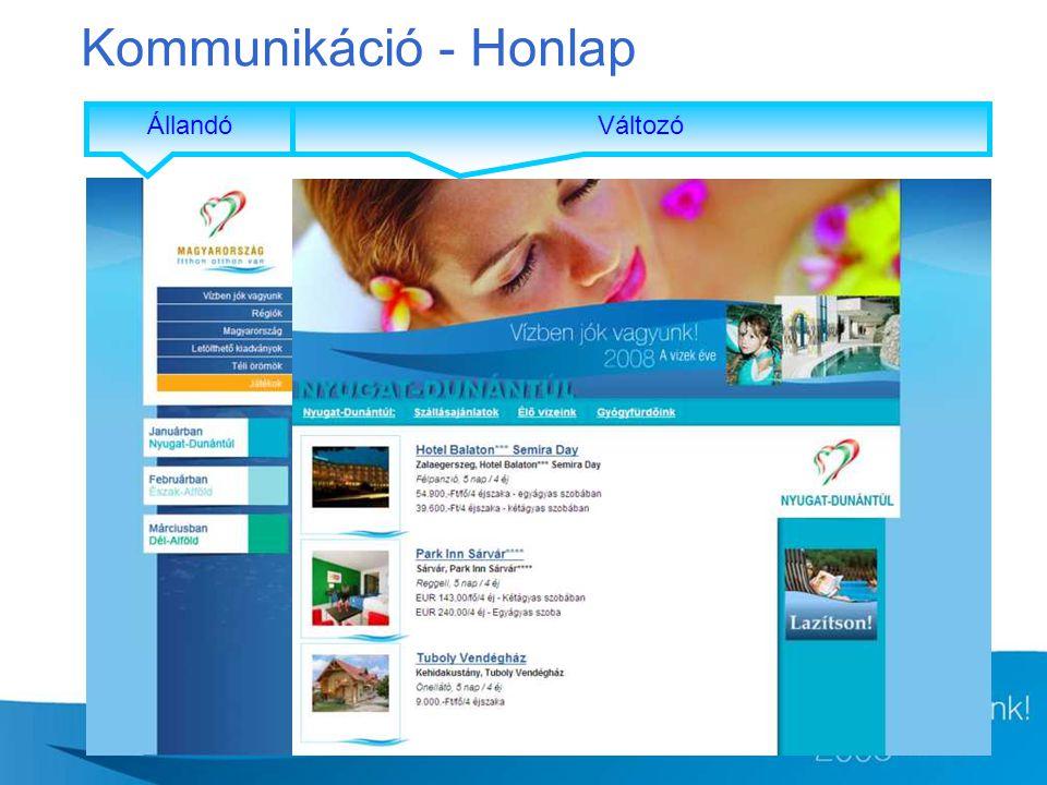 ÁllandóVáltozó Kommunikáció - Honlap