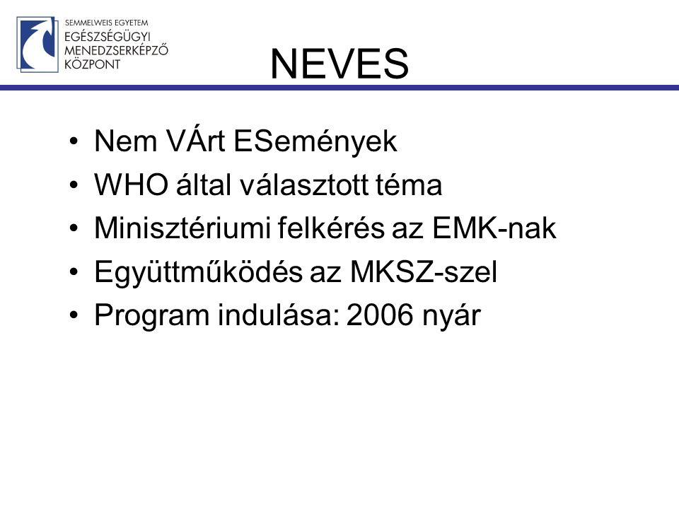 NEVES Nem VÁrt ESemények WHO által választott téma Minisztériumi felkérés az EMK-nak Együttműködés az MKSZ-szel Program indulása: 2006 nyár