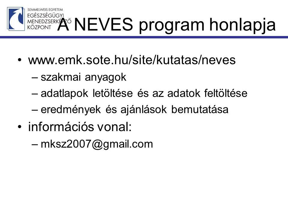 A NEVES program honlapja www.emk.sote.hu/site/kutatas/neves –szakmai anyagok –adatlapok letöltése és az adatok feltöltése –eredmények és ajánlások bem