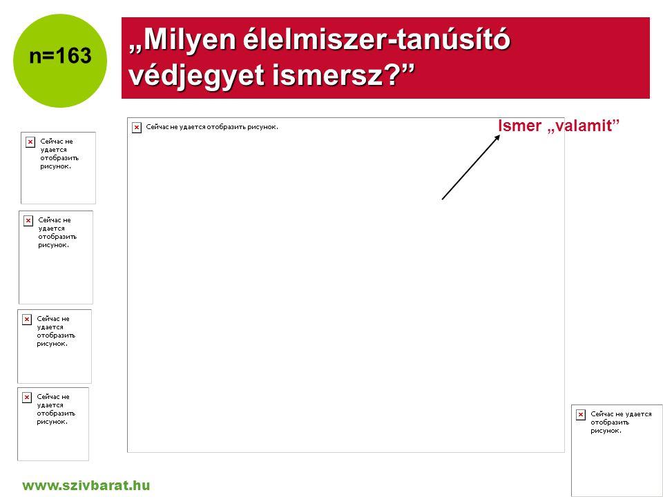 """www.szivbarat.hu Company LOGO """"Milyen élelmiszer-tanúsító védjegyet ismersz?"""" Ismer """"valamit"""" n=163"""