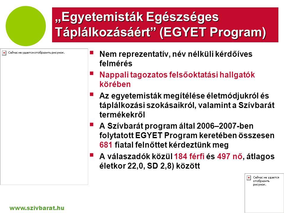 """www.szivbarat.hu Company LOGO """"Egyetemisták Egészséges Táplálkozásáért"""" (EGYET Program)  Nem reprezentatív, név nélküli kérdőíves felmérés  Nappali"""
