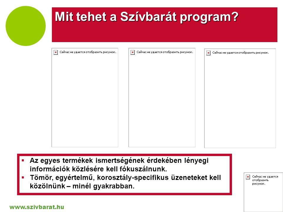 www.szivbarat.hu Company LOGO Mit tehet a Szívbarát program?  Az egyes termékek ismertségének érdekében lényegi információk közlésére kell fókuszálnu