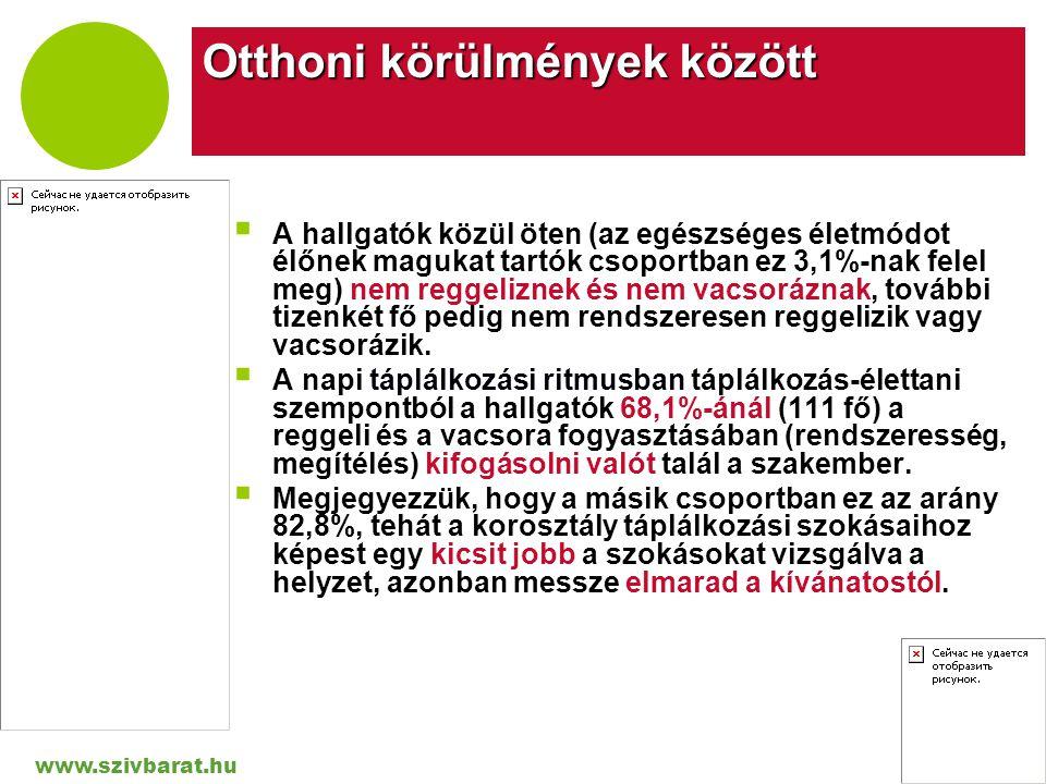 www.szivbarat.hu Company LOGO Munkahelyi körülmények között  A hallgatók 58,4%-a fogyaszt friss, főtt (meleg) ételt ebédre, ugyanakkor 6,7%-uk(!) hétköznap nem ebédel, ez vizsgálatunkban 11 főt (3 férfi és 8 nő) jelent.