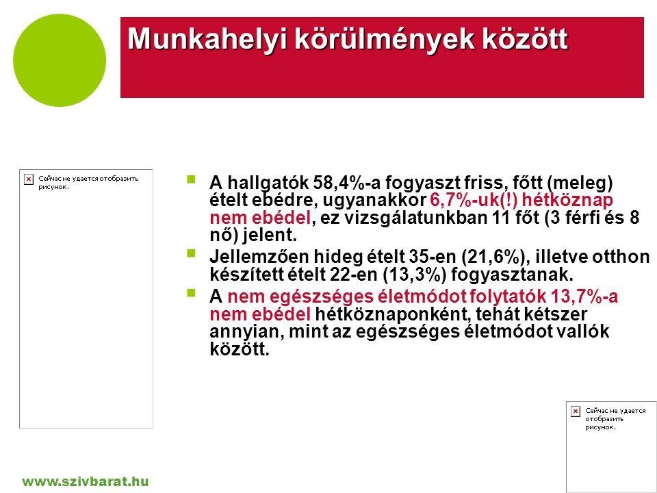 www.szivbarat.hu Company LOGO Munkahelyi körülmények között  A hallgatók 58,4%-a fogyaszt friss, főtt (meleg) ételt ebédre, ugyanakkor 6,7%-uk(!) hét