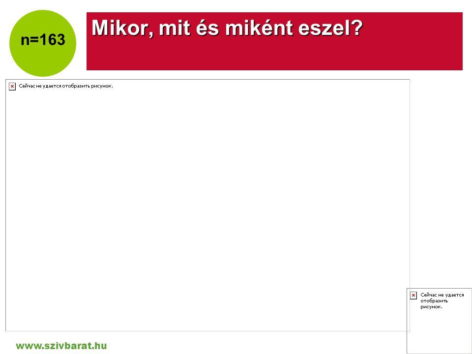 www.szivbarat.hu Company LOGO Színhelytől független – Szoktál-e nassolni.