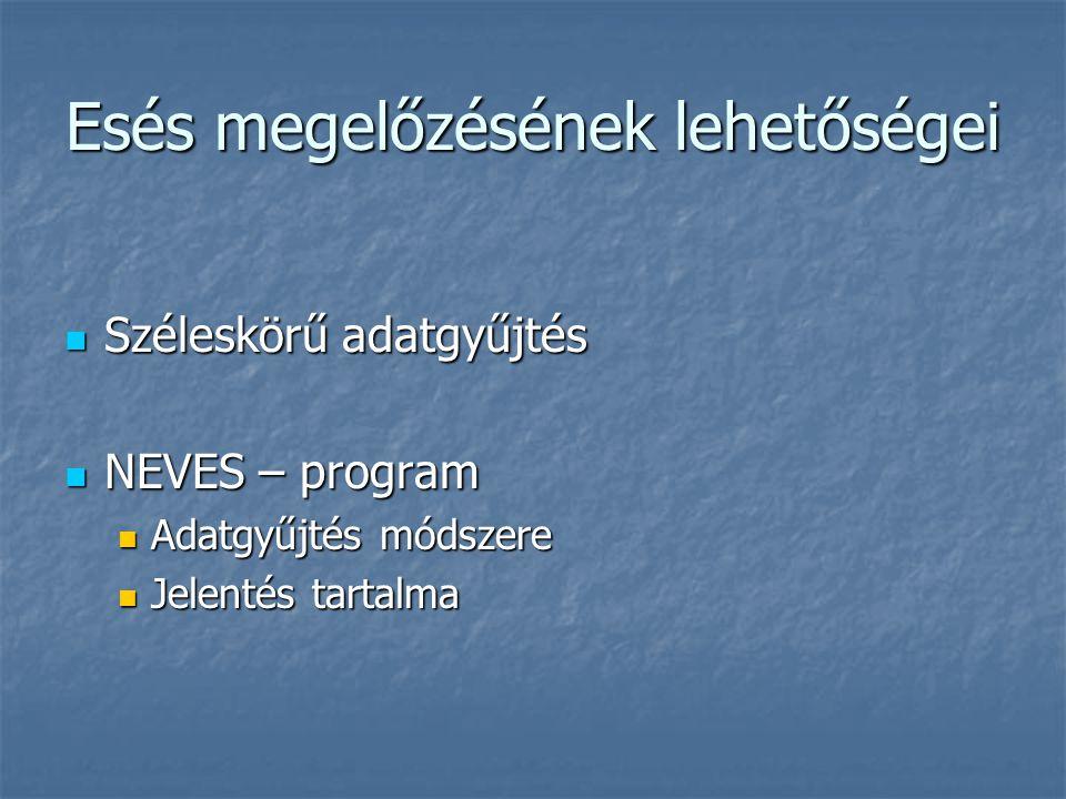 Esés megelőzésének lehetőségei Széleskörű adatgyűjtés Széleskörű adatgyűjtés NEVES – program NEVES – program Adatgyűjtés módszere Adatgyűjtés módszere