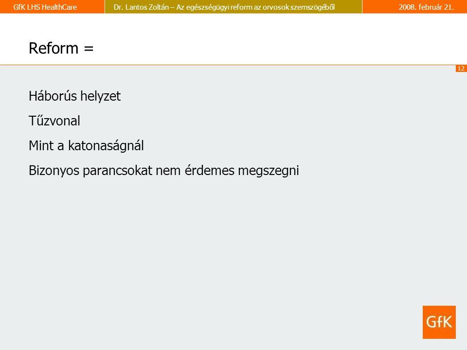 12 GfK LHS HealthCareDr. Lantos Zoltán – Az egészségügyi reform az orvosok szemszögéből2008.