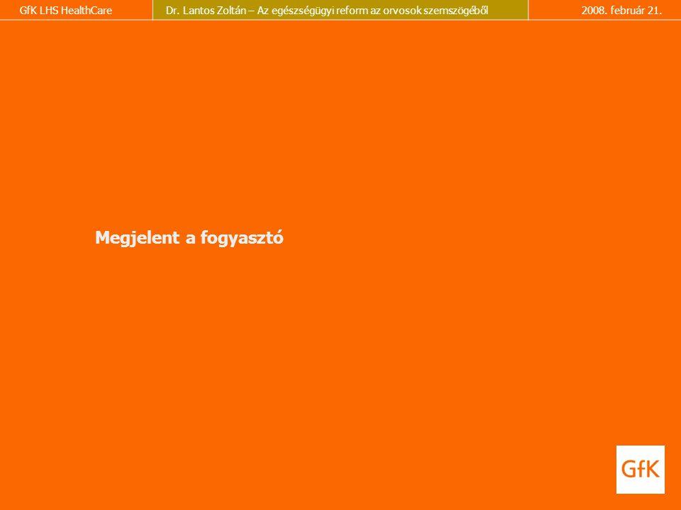 GfK LHS HealthCareDr. Lantos Zoltán – Az egészségügyi reform az orvosok szemszögéből2008.