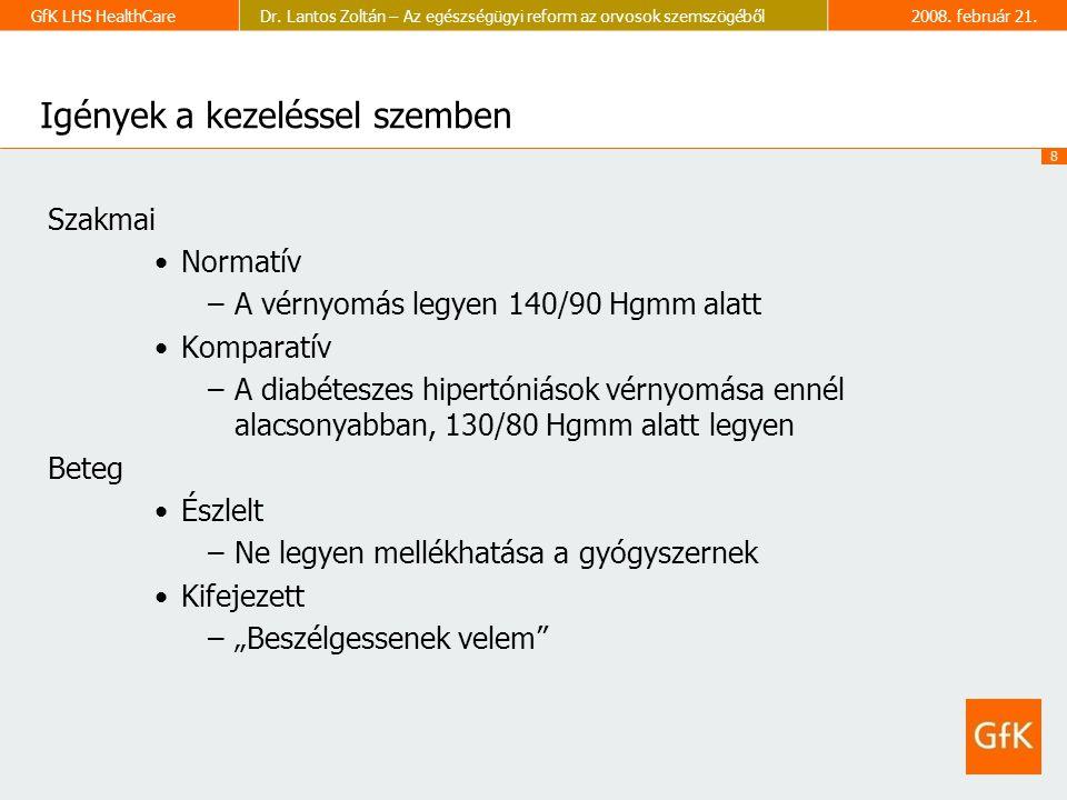 8 GfK LHS HealthCareDr. Lantos Zoltán – Az egészségügyi reform az orvosok szemszögéből2008.