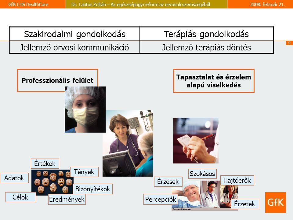 9 GfK LHS HealthCareDr. Lantos Zoltán – Az egészségügyi reform az orvosok szemszögéből2008.