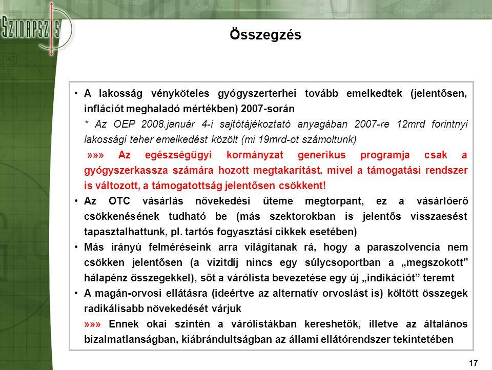 17 Összegzés A lakosság vényköteles gyógyszerterhei tovább emelkedtek (jelentősen, inflációt meghaladó mértékben) 2007-során * Az OEP 2008.január 4-i