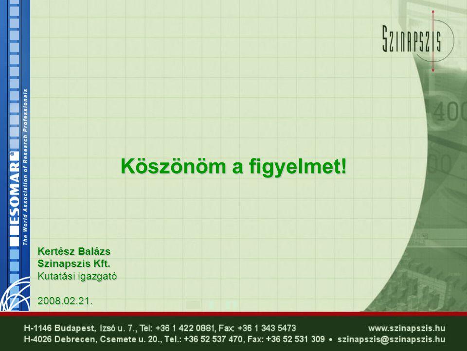 Köszönöm a figyelmet! Kertész Balázs Szinapszis Kft. Kutatási igazgató 2008.02.21.