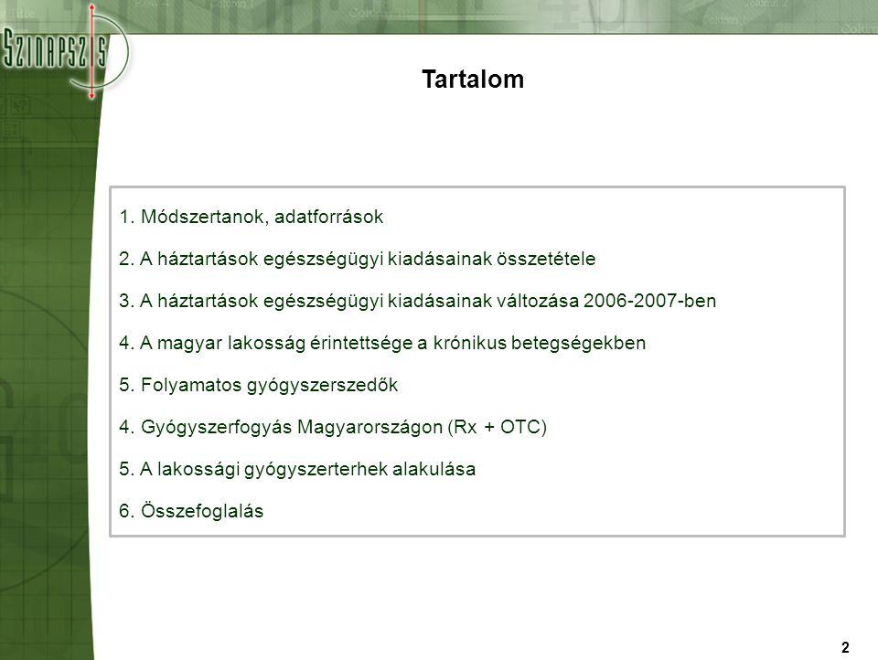 3 Módszertanok, adatforrások Szinapszis saját primer piackutatásai: 1000 fős lakossági országosan reprezentatív minta Telefonos felmérése 2006.