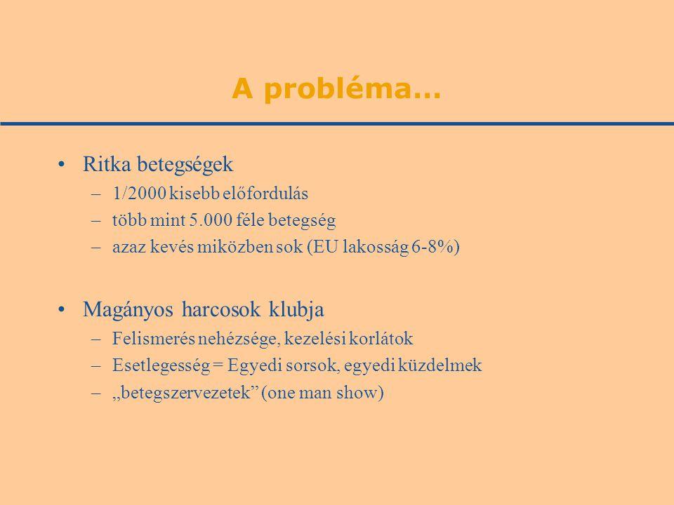 """A probléma… Ritka betegségek –1/2000 kisebb előfordulás –több mint 5.000 féle betegség –azaz kevés miközben sok (EU lakosság 6-8%) Magányos harcosok klubja –Felismerés nehézsége, kezelési korlátok –Esetlegesség = Egyedi sorsok, egyedi küzdelmek –""""betegszervezetek (one man show)"""