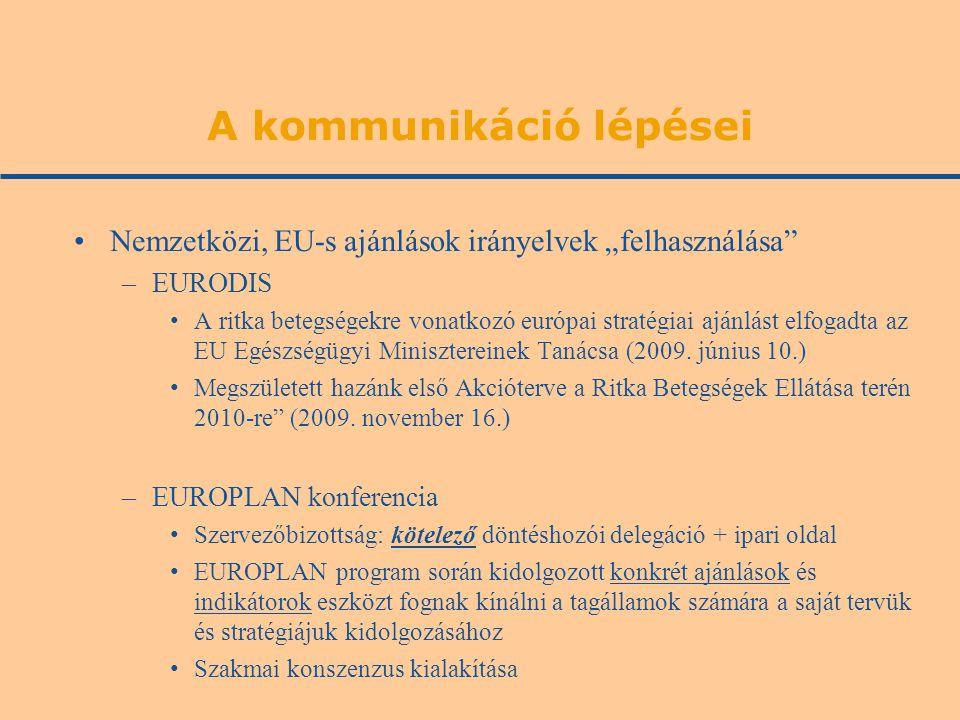 """A kommunikáció lépései Nemzetközi, EU-s ajánlások irányelvek """"felhasználása –EURODIS A ritka betegségekre vonatkozó európai stratégiai ajánlást elfogadta az EU Egészségügyi Minisztereinek Tanácsa (2009."""