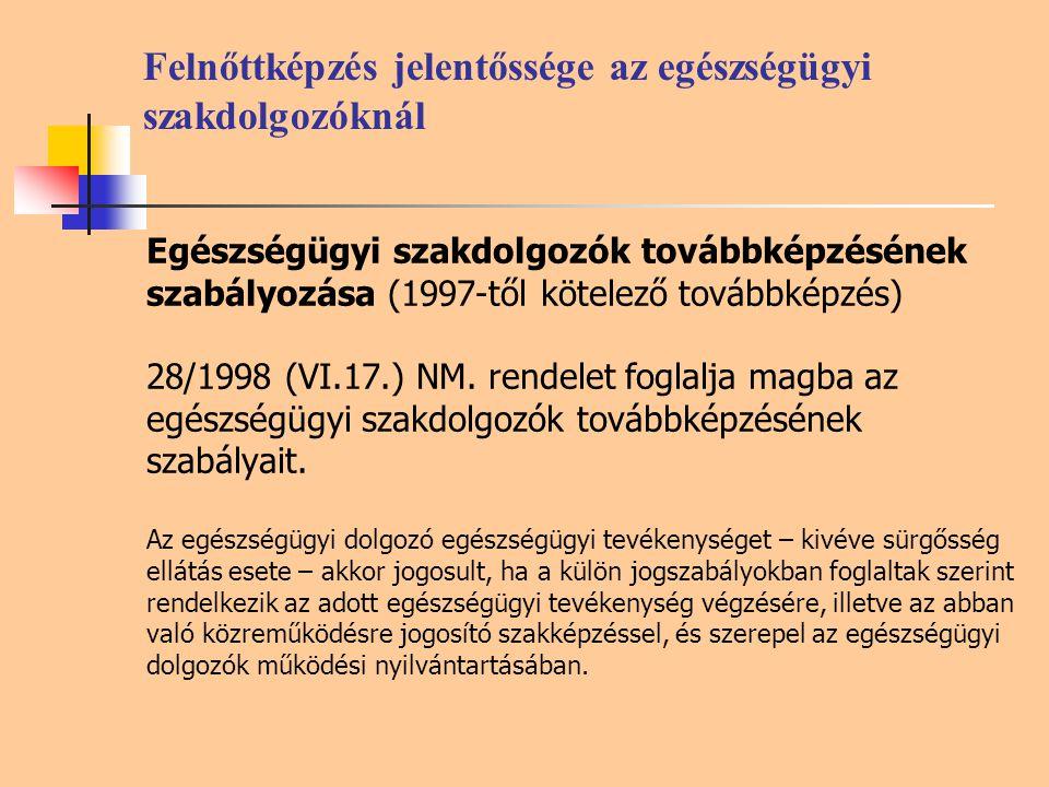 Felnőttképzés jelentőssége az egészségügyi szakdolgozóknál Egészségügyi szakdolgozók továbbképzésének szabályozása (1997-től kötelező továbbképzés) 28/1998 (VI.17.) NM.