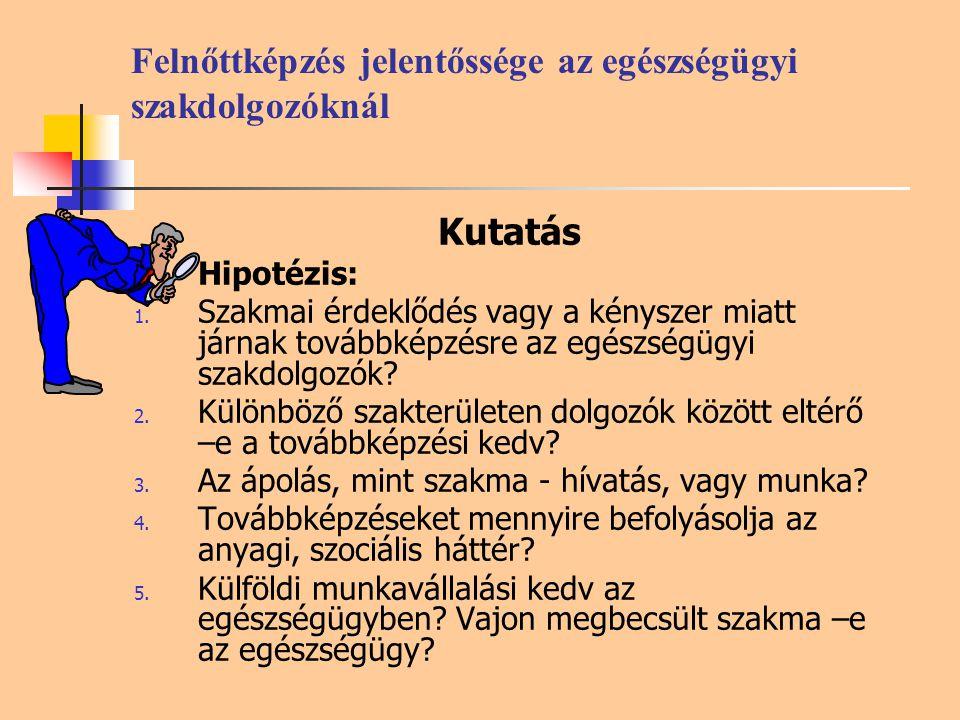 Kutatás Hipotézis: 1.