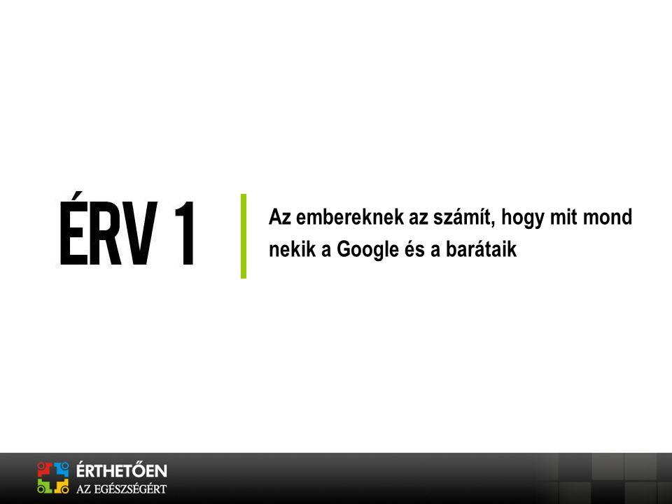 Az embereknek az számít, hogy mit mond nekik a Google és a barátaik