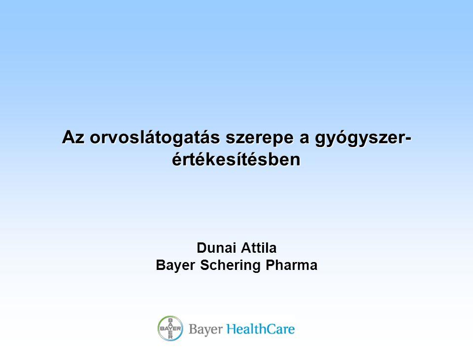 Az orvoslátogatás szerepe a gyógyszer- értékesítésben Dunai Attila Bayer Schering Pharma
