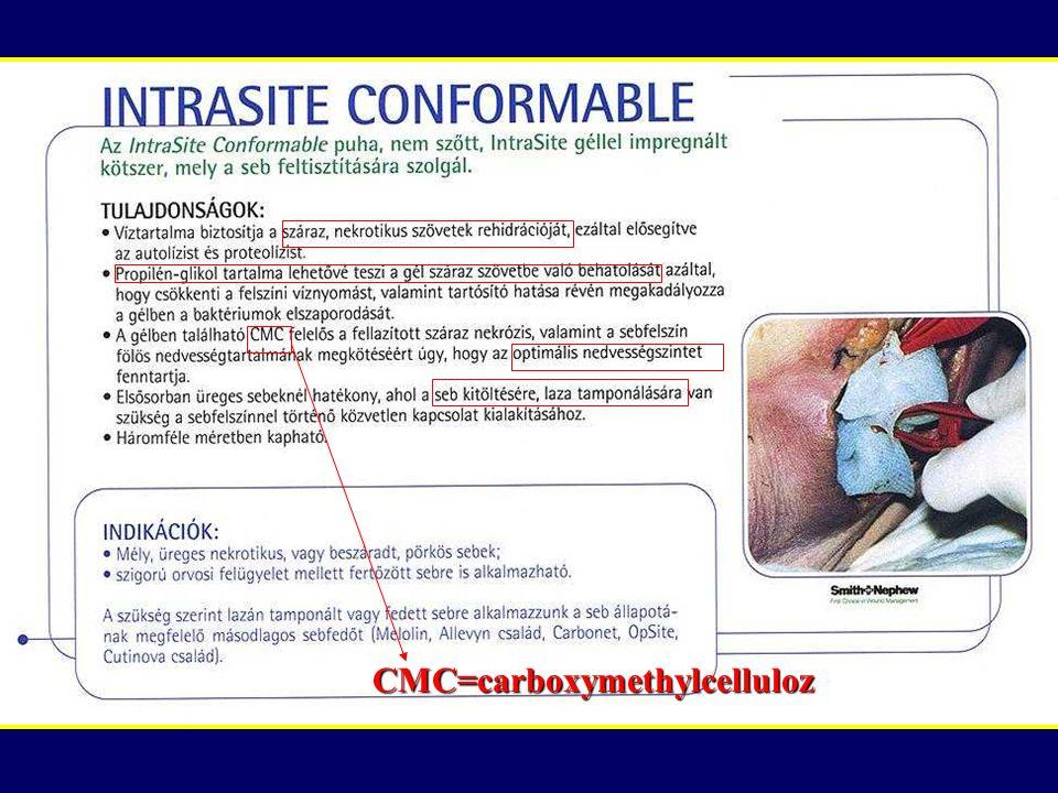 CMC=carboxymethylcelluloz